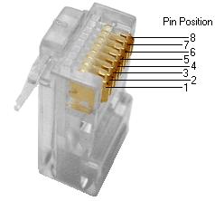 RJ45 Cabling Tips