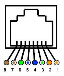 Bt Wiring Diagram likewise Tv Aerial Socket Wiring Diagram furthermore Telephone Extension Wiring Diagram furthermore 3 5mm Outlet Wiring Diagram besides Socketwiring. on wiring diagram for phone wall socket