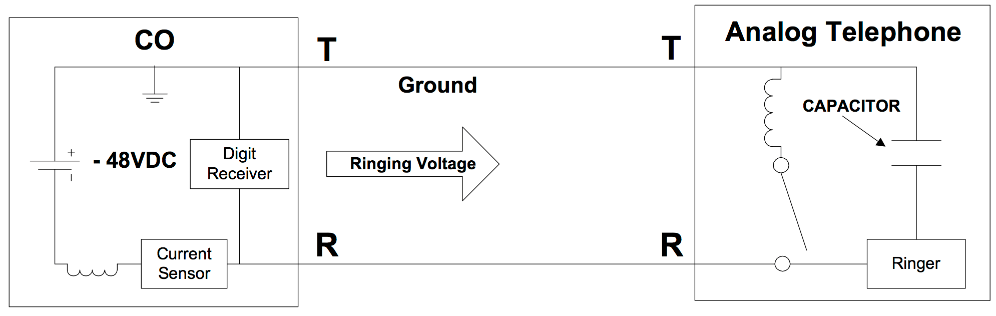 Dtmf Circuit Diagram