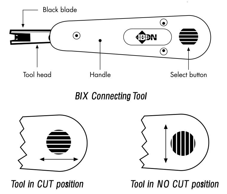 bix loop block