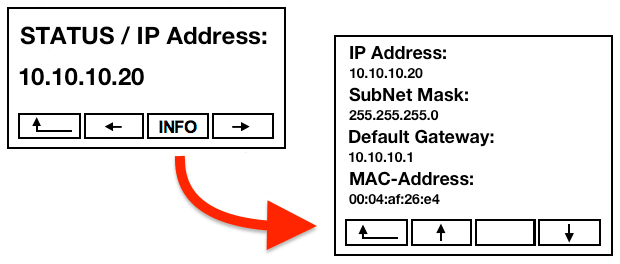 Candeo SP Display IP Address