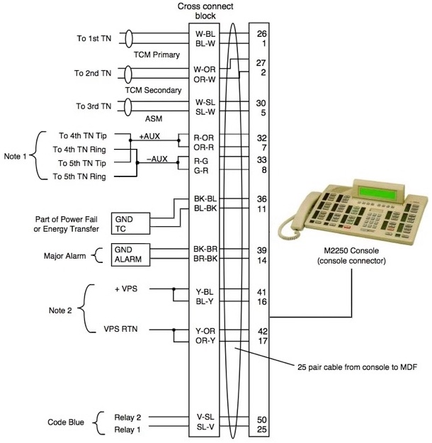 mdf wiring diagram mdf idfs details for mountain sky