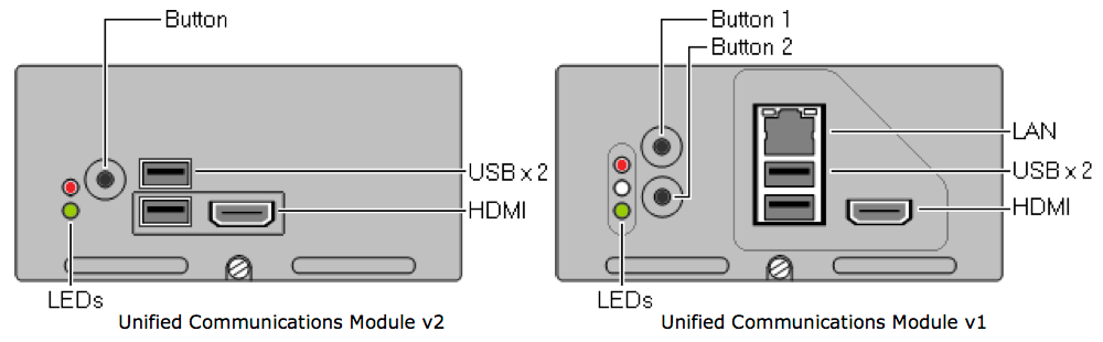 UC Module IP change