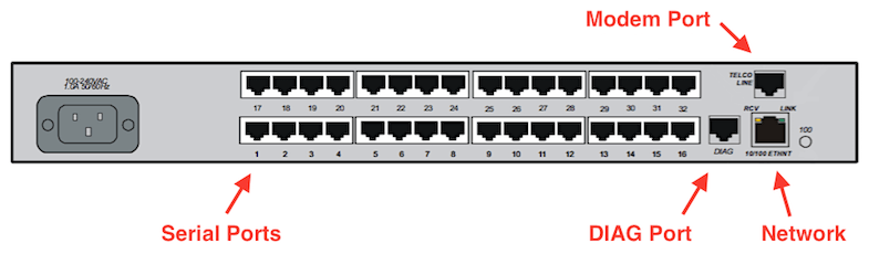 Configuring an MRV