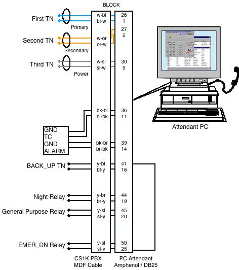 pcciu2 installing the pcciu on nortel meridian1 wiring diagram