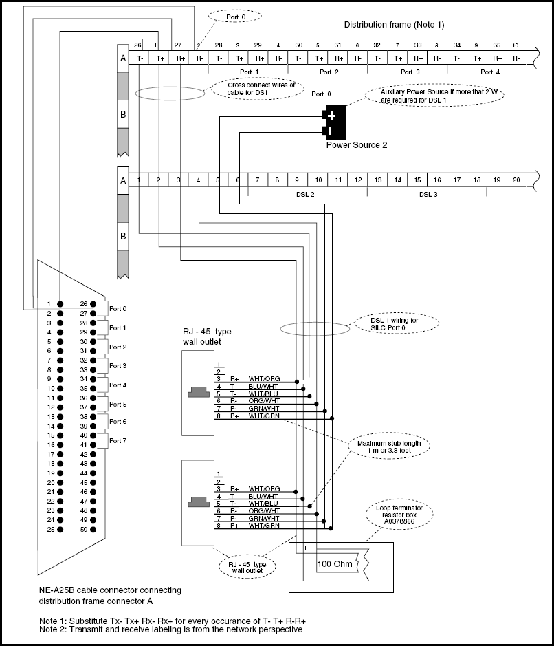 isdn wiring diagram wiring diagram and schematic munications equipment